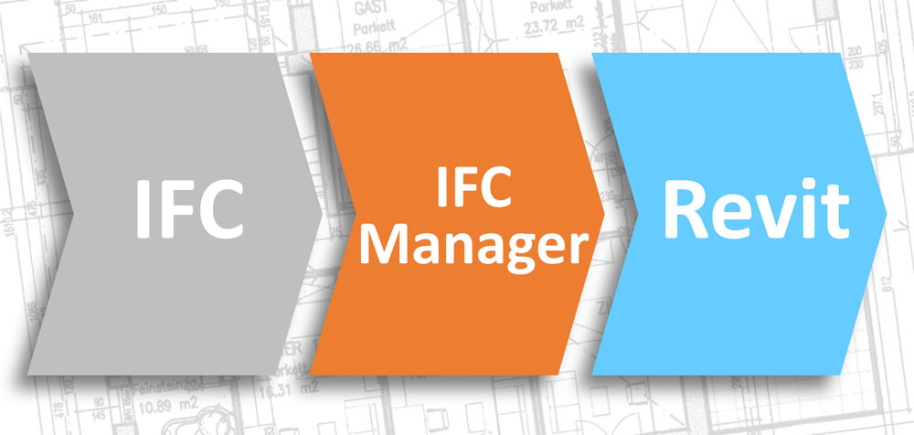 Workflow des IFC-Managers